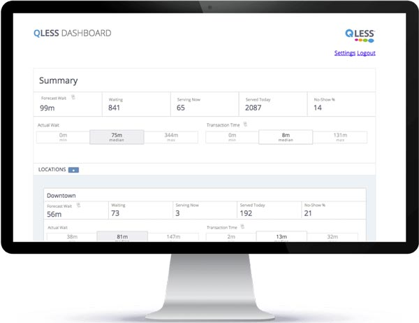 QLess Smart Queue Management Dashboard